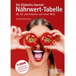 Die Diabetes-Journal-Nährwert-Tabelle