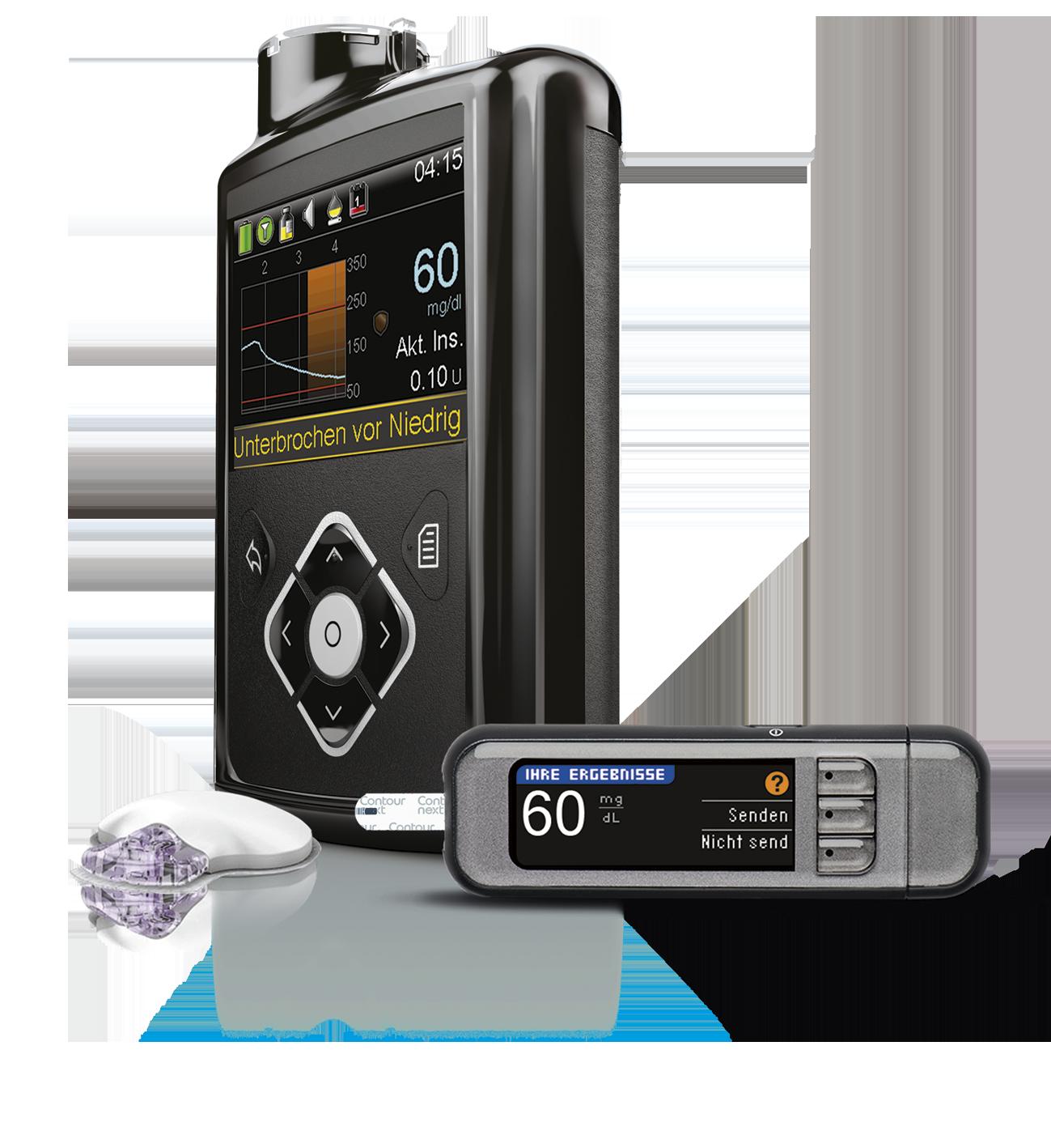 Medtronic MiniMed 640G mg/dl